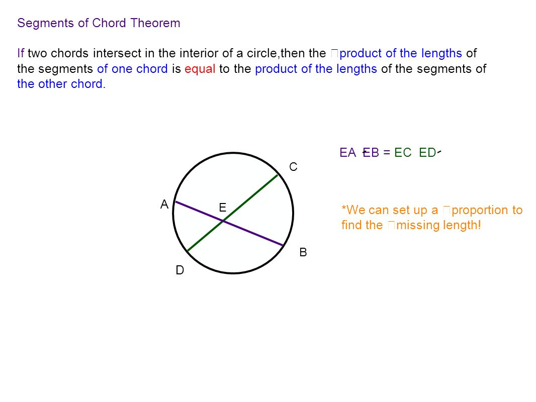 Segments of Chord Theorem