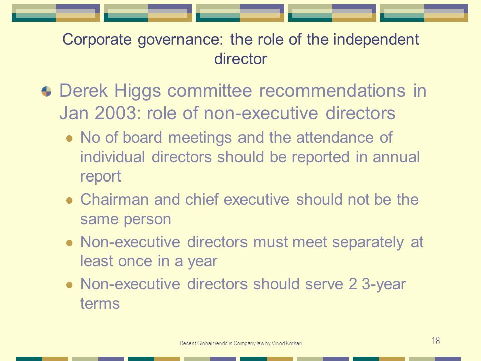 Corporate governance: the role of the independent director