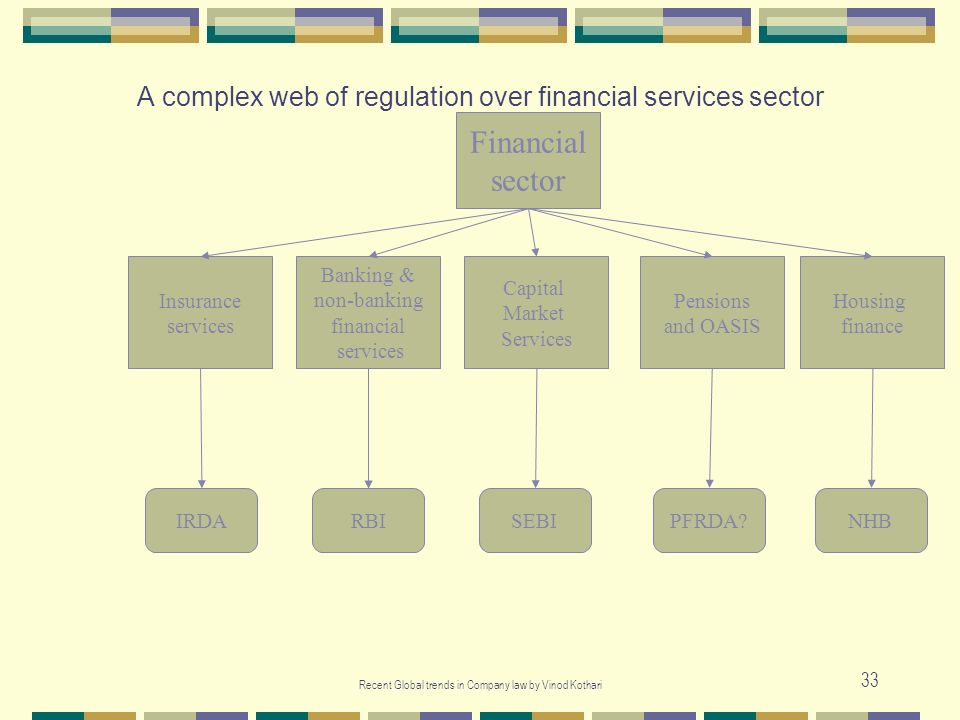 A complex web of regulation over financial services sector