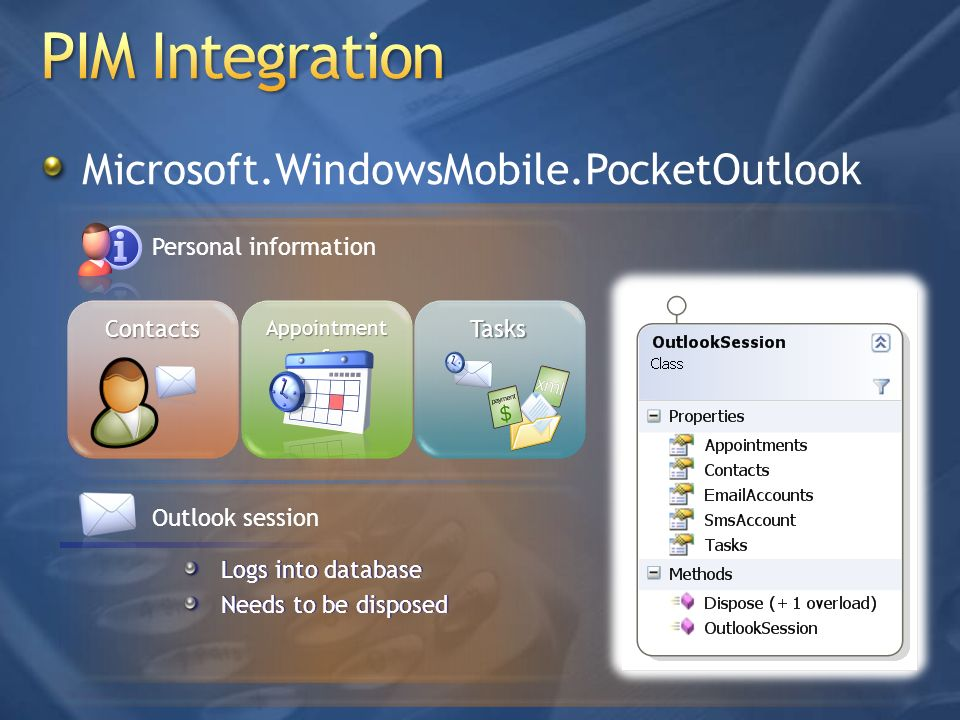 PIM Integration Microsoft.WindowsMobile.PocketOutlook