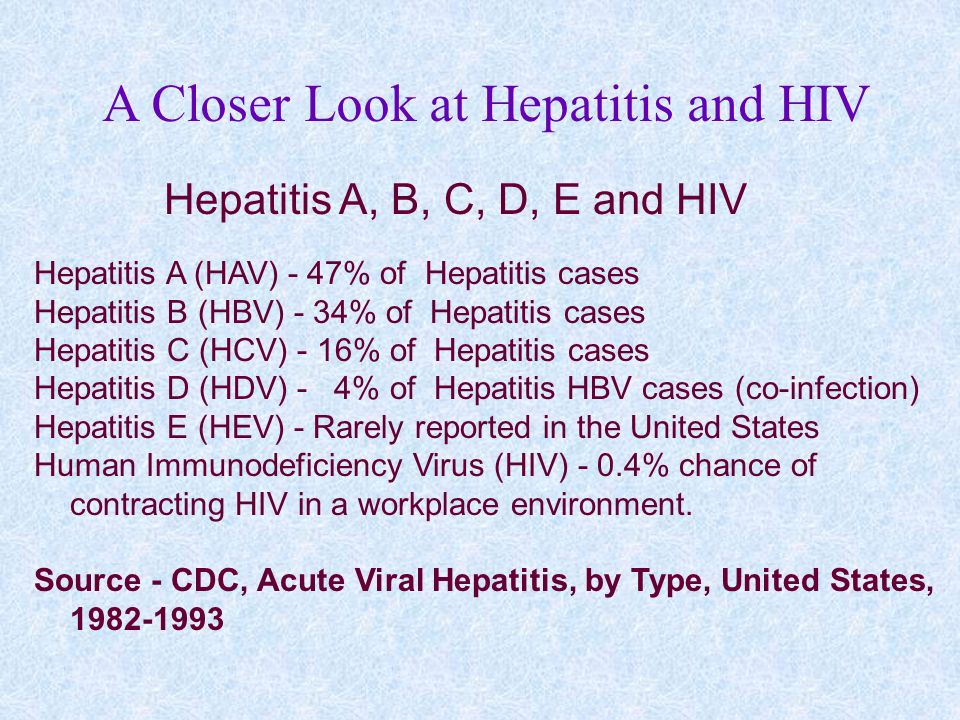 A Closer Look at Hepatitis and HIV