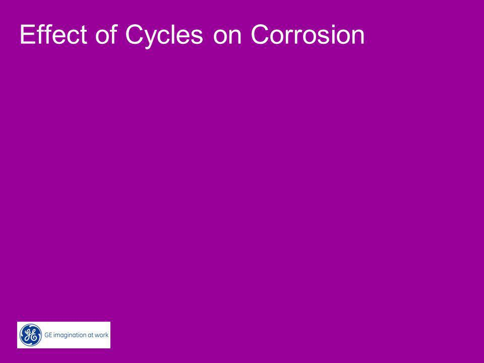 Effect of Cycles on Corrosion