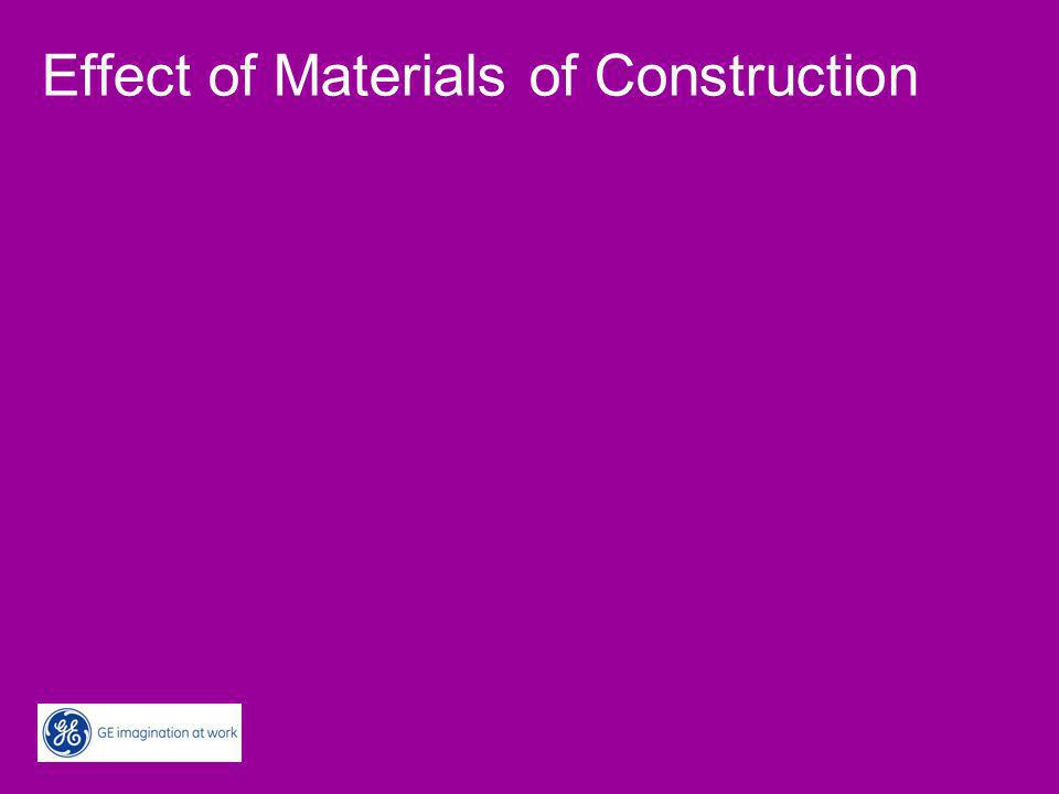 Effect of Materials of Construction