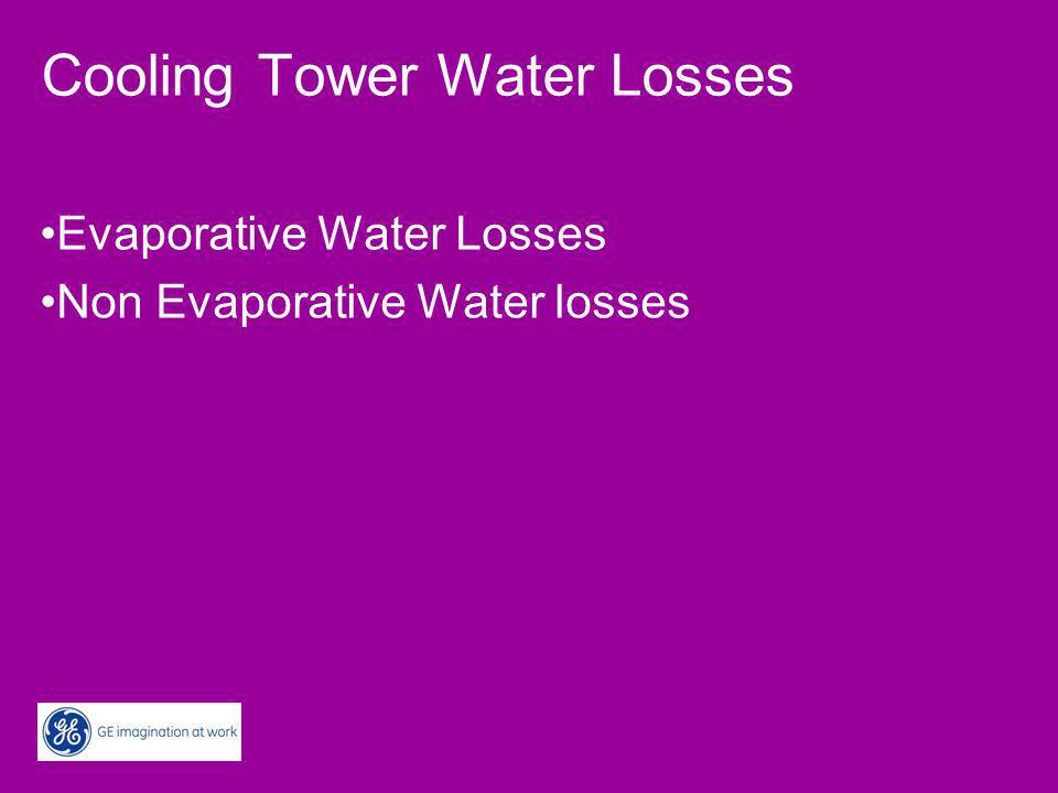 Cooling Tower Water Losses