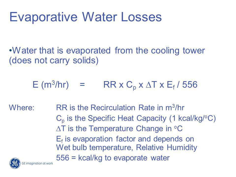 Evaporative Water Losses