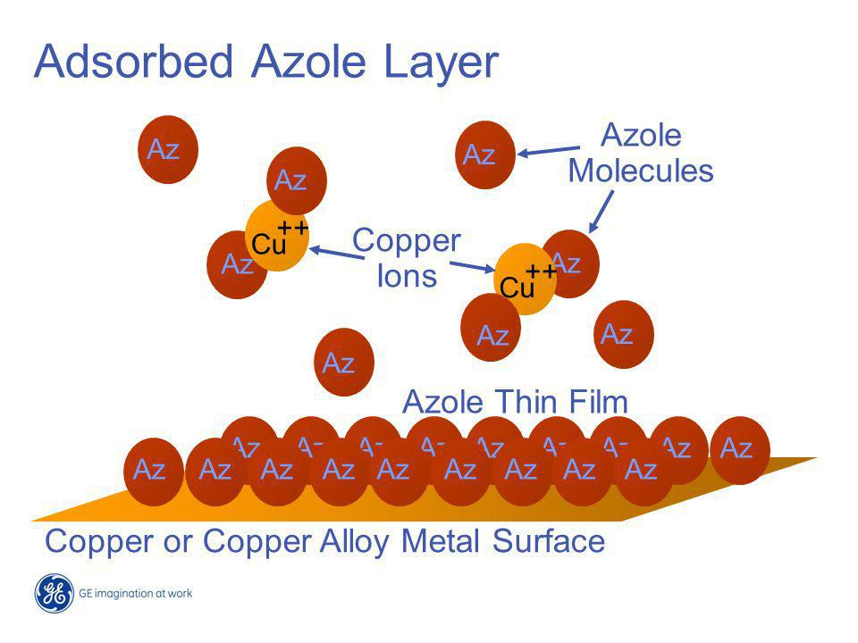 Adsorbed Azole Layer Azole Molecules Copper Ions Azole Thin Film