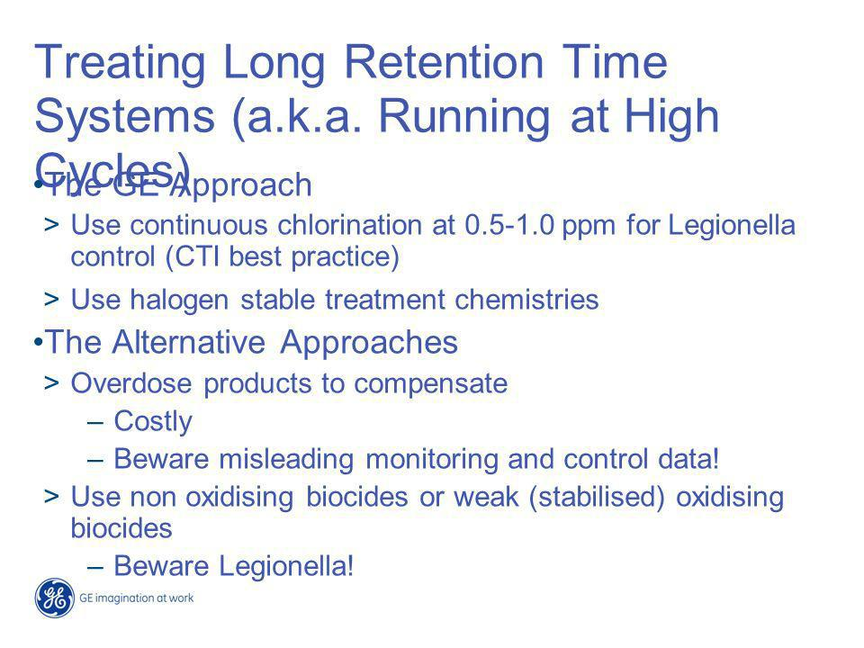 Treating Long Retention Time Systems (a.k.a. Running at High Cycles)