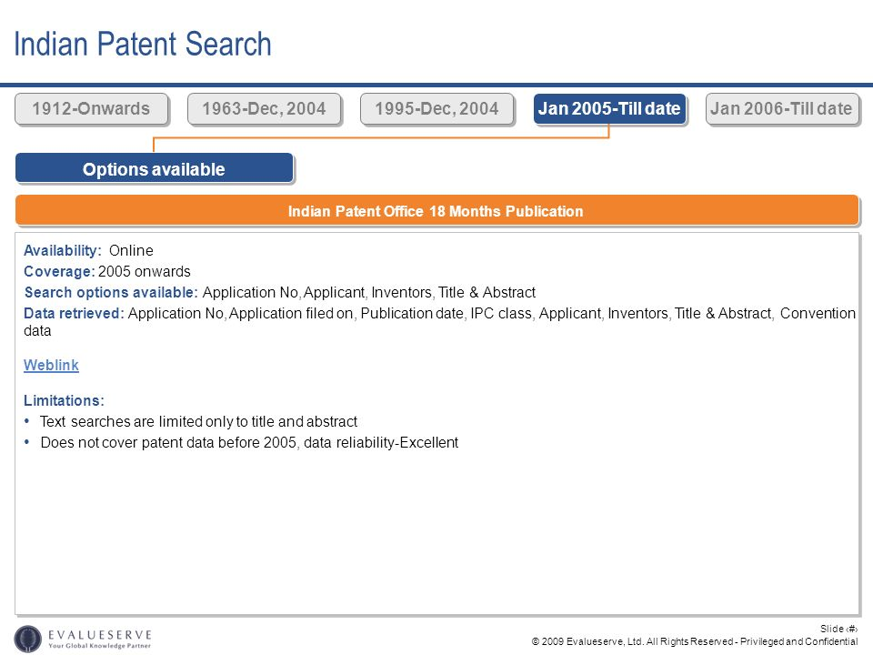 Indian Patent Office 18 Months Publication