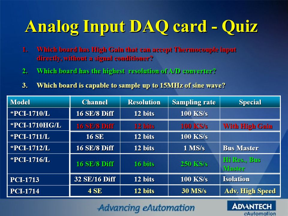 Analog Input DAQ card - Quiz