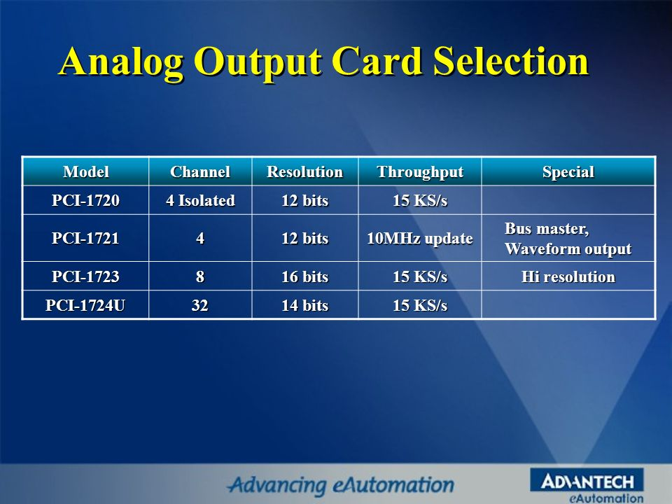 Analog Output Card Selection