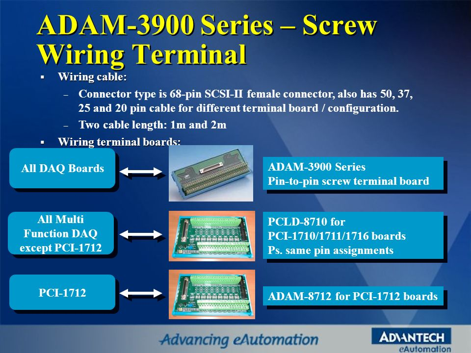 ADAM-3900 Series – Screw Wiring Terminal