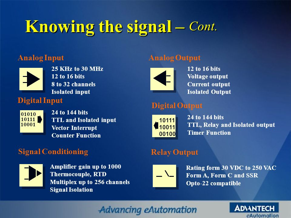 Knowing the signal – Cont.