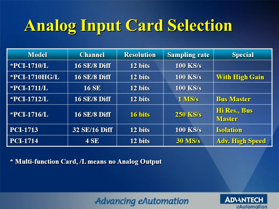 Analog Input Card Selection