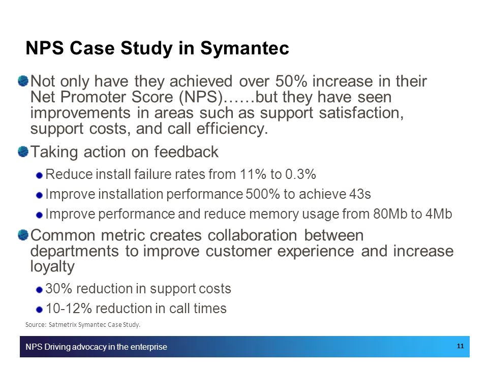 NPS Case Study in Symantec