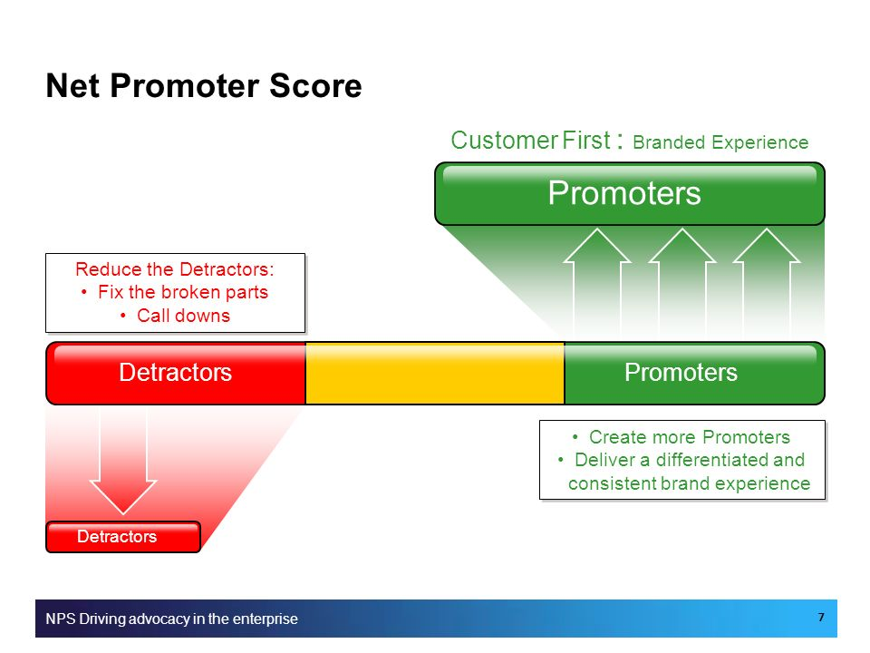 Net Promoter Score Promoters Customer First : Branded Experience