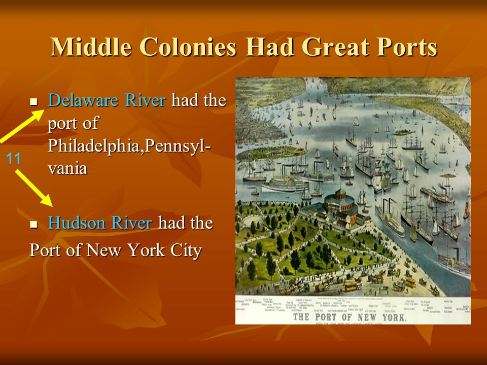 Middle Colonies Had Great Ports