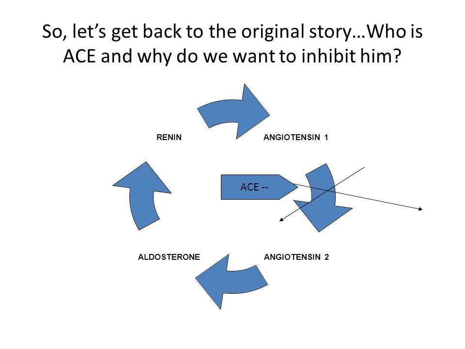 So, let's get back to the original story…Who is ACE and why do we want to inhibit him