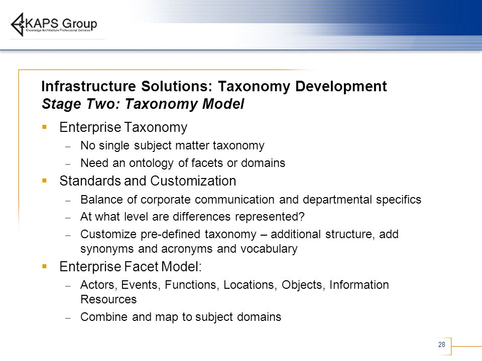 Infrastructure Solutions: Taxonomy Development Stage Two: Taxonomy Model
