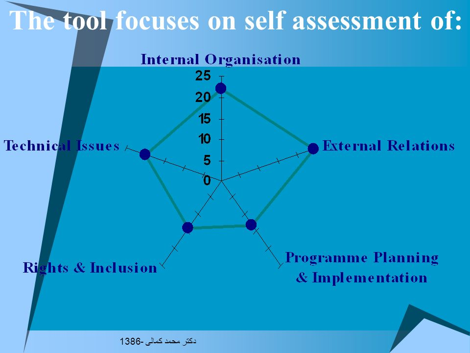 The tool focuses on self assessment of: