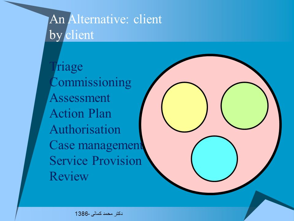 An Alternative: client by client