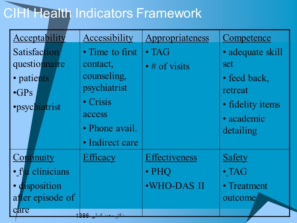 CIHI Health Indicators Framework