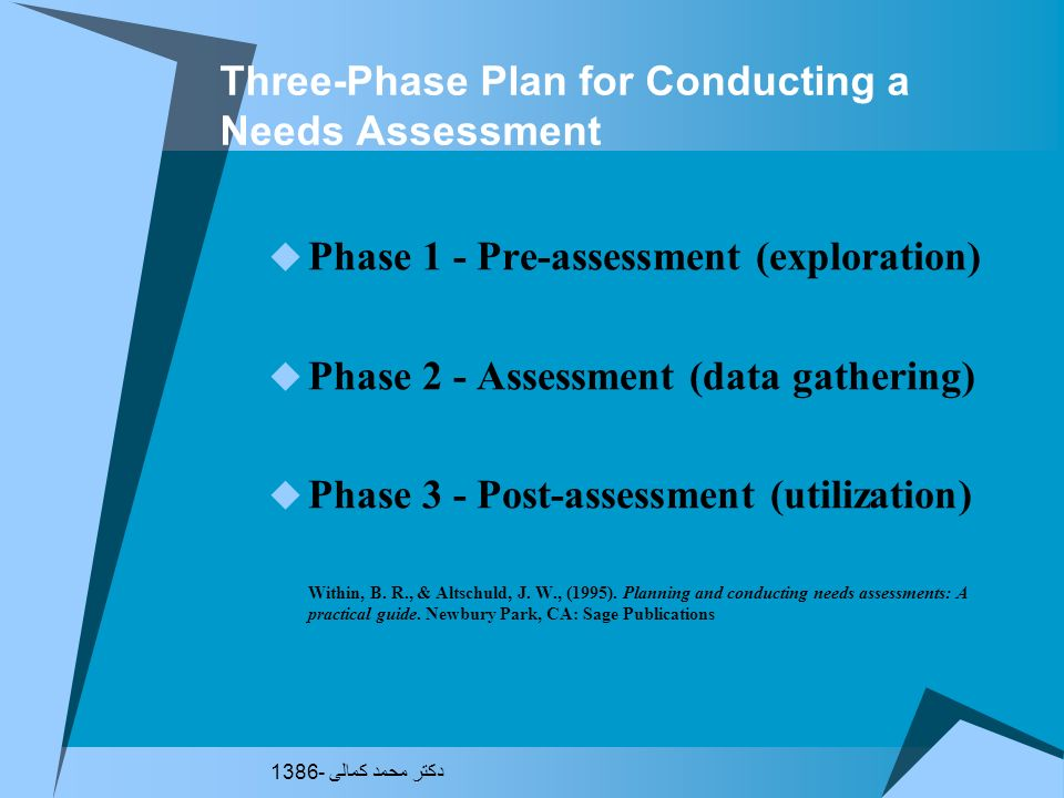 Three-Phase Plan for Conducting a Needs Assessment