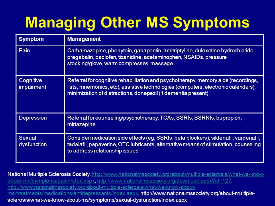 Managing Other MS Symptoms