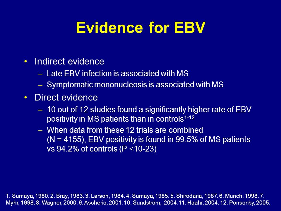 Evidence for EBV Indirect evidence Direct evidence