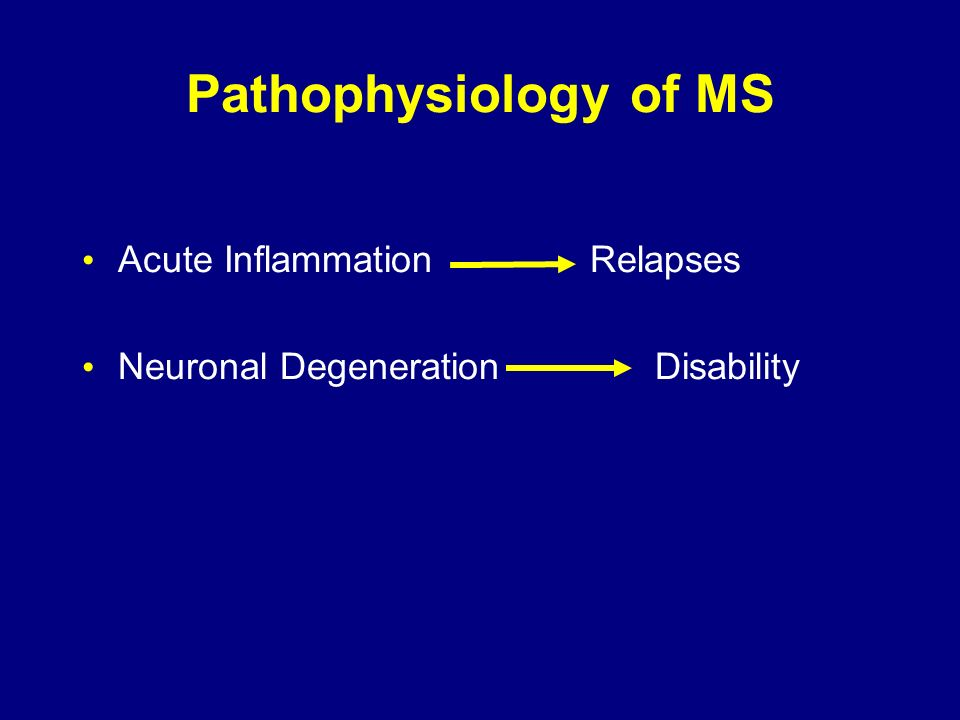 Pathophysiology of MS Acute Inflammation Relapses