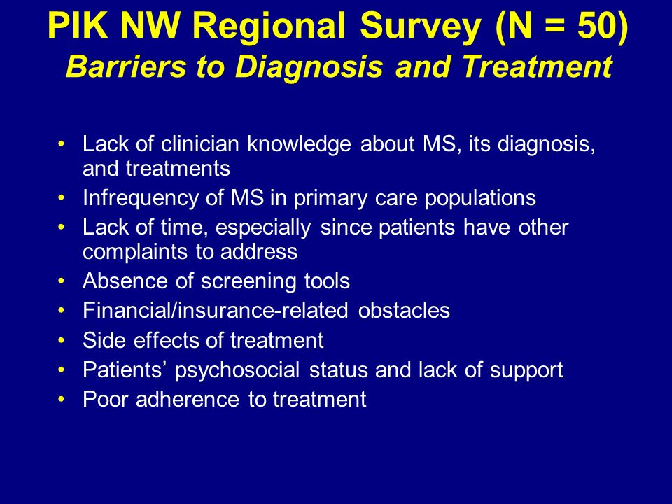 PIK NW Regional Survey (N = 50) Barriers to Diagnosis and Treatment
