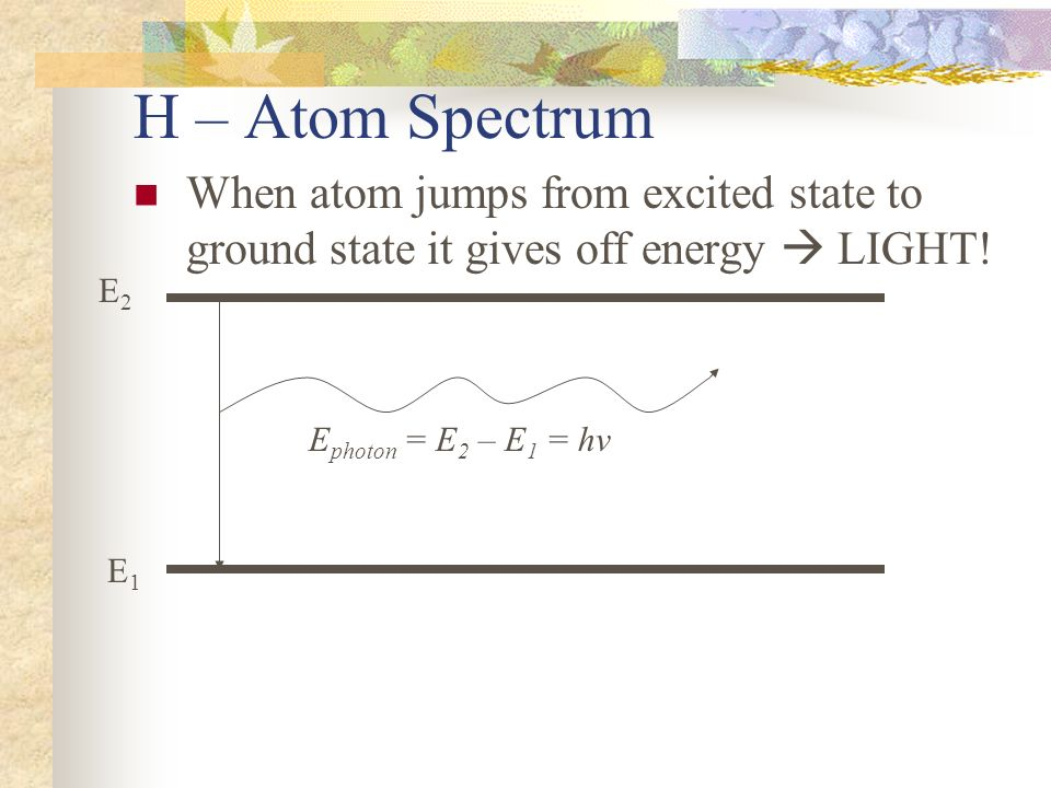 H – Atom Spectrum When atom jumps from excited state to ground state it gives off energy  LIGHT! E2.