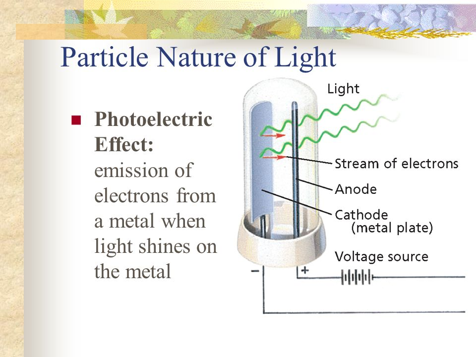 Particle Nature of Light
