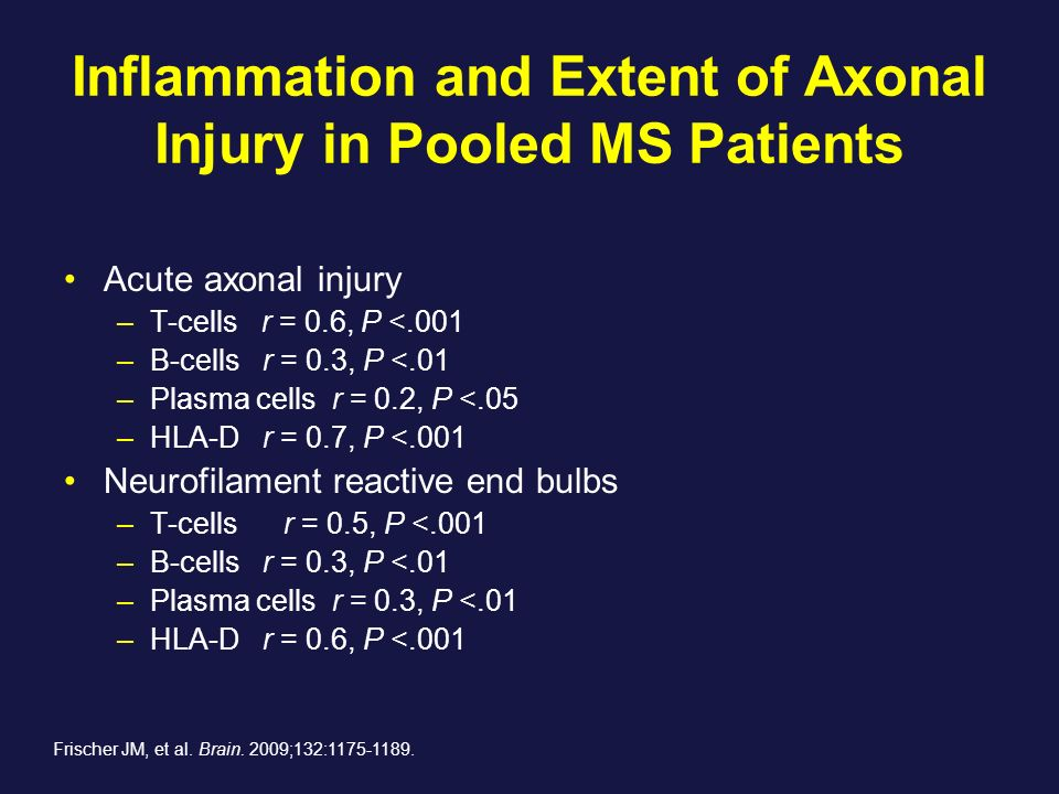 Inflammation and Extent of Axonal Injury in Pooled MS Patients