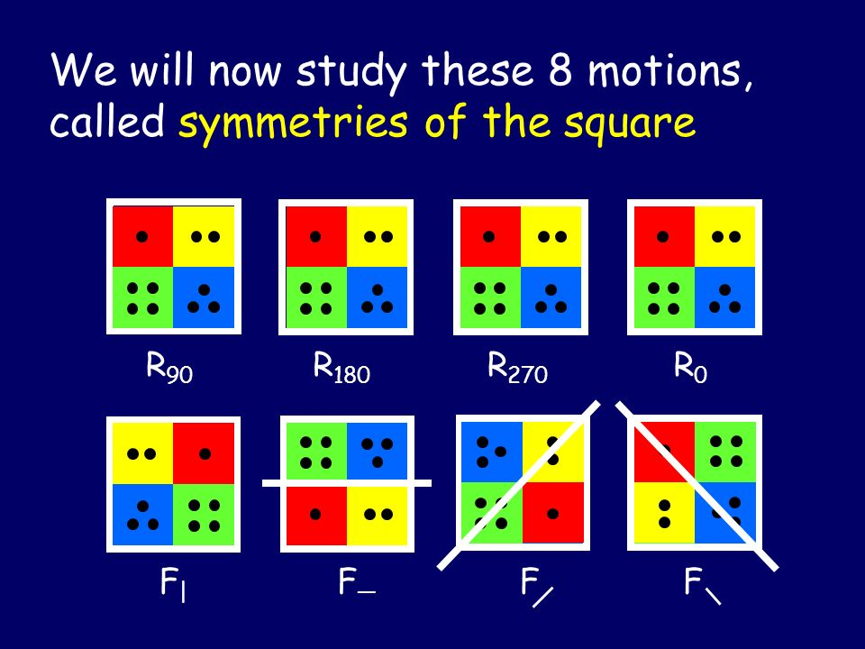 We will now study these 8 motions, called symmetries of the square