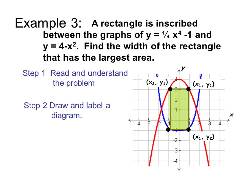 Example 3: A rectangle is inscribed between the graphs of y = ¼ x4 -1 and. y = 4-x2. Find the width of the rectangle.
