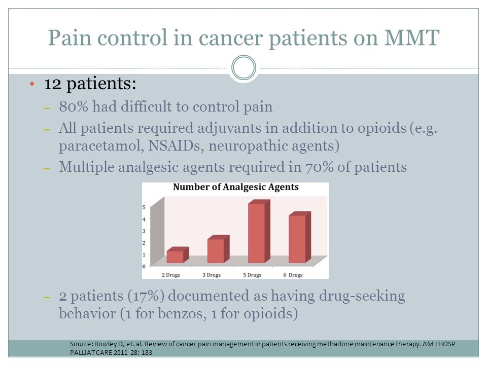 Pain control in cancer patients on MMT
