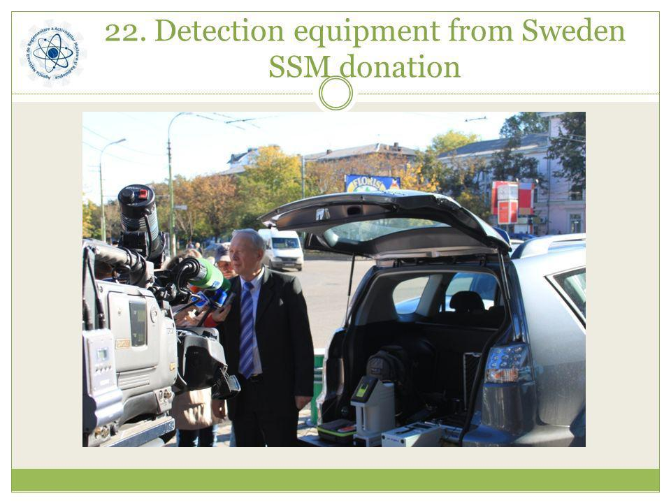 22. Detection equipment from Sweden SSM donation