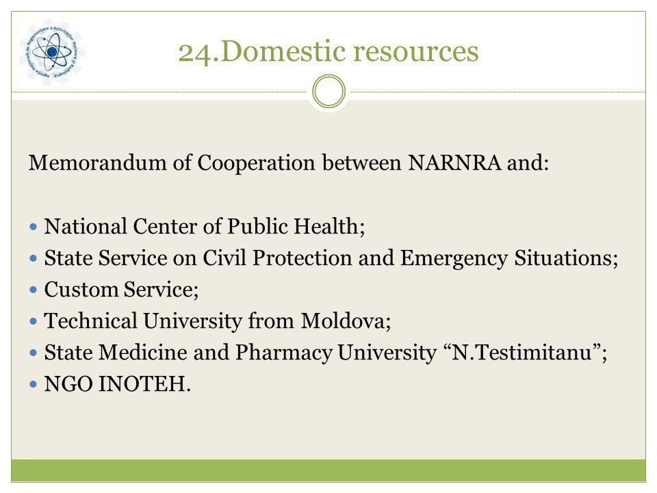 24.Domestic resources Memorandum of Cooperation between NARNRA and: