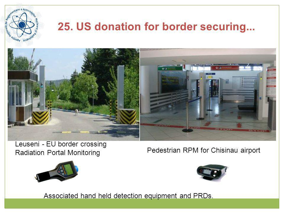 25. US donation for border securing...