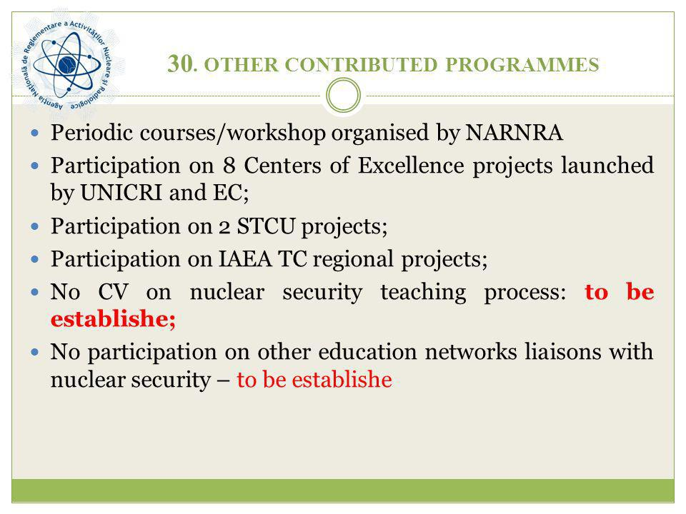 30. OTHER CONTRIBUTED PROGRAMMES