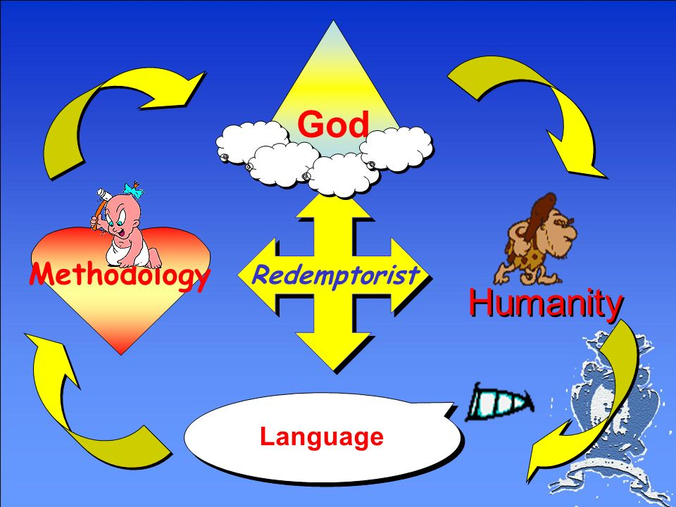 God Redemptorist Methodology Humanity Language