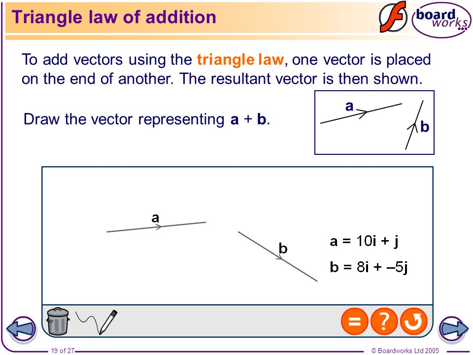 Triangle law of addition