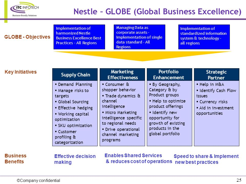 Nestle – GLOBE (Global Business Excellence)