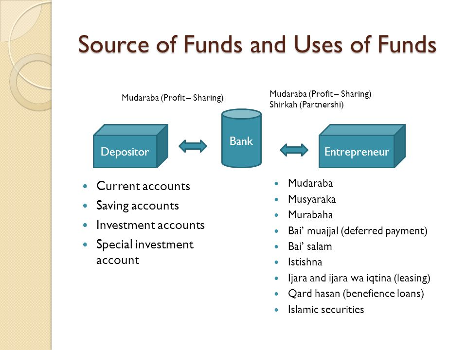 Source of Funds and Uses of Funds