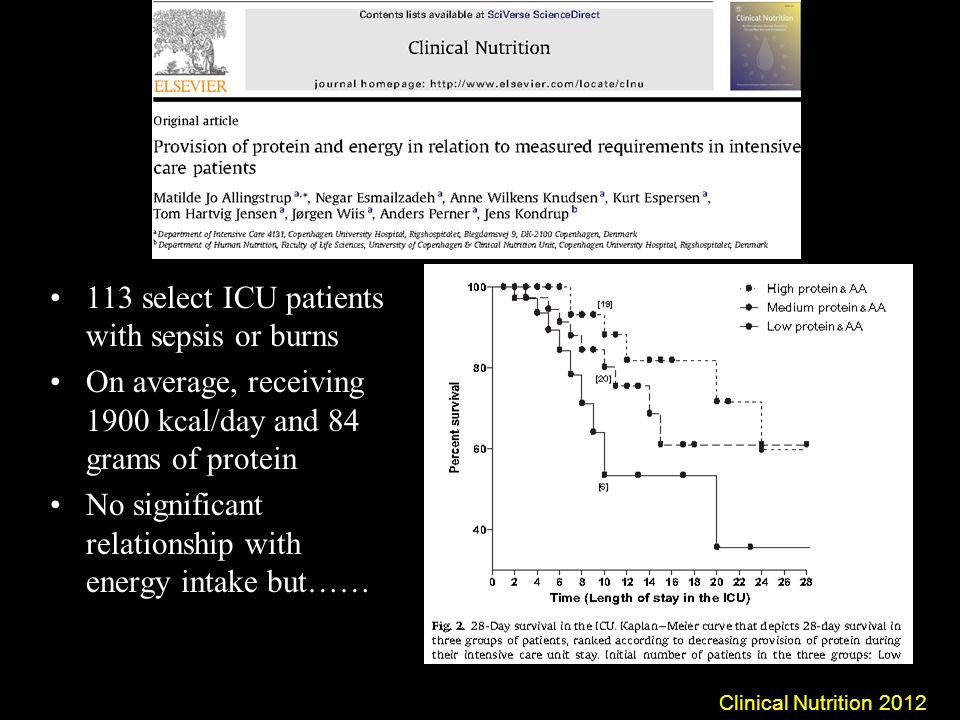 113 select ICU patients with sepsis or burns