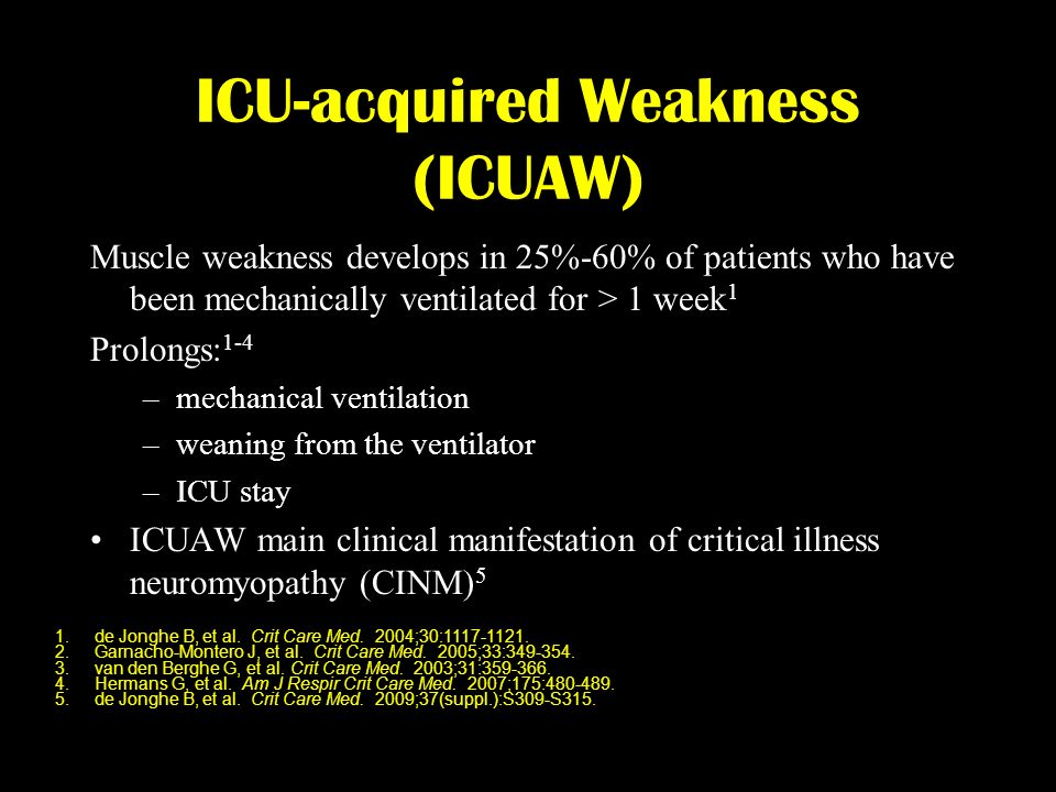 ICU-acquired Weakness (ICUAW)