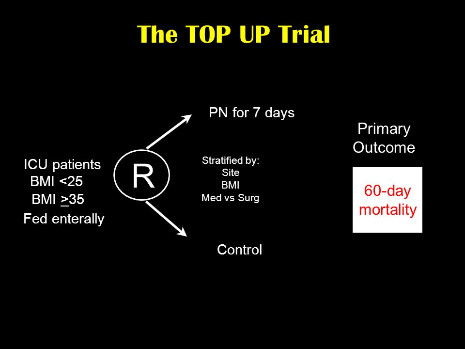 R The TOP UP Trial Primary Outcome 60-day mortality PN for 7 days