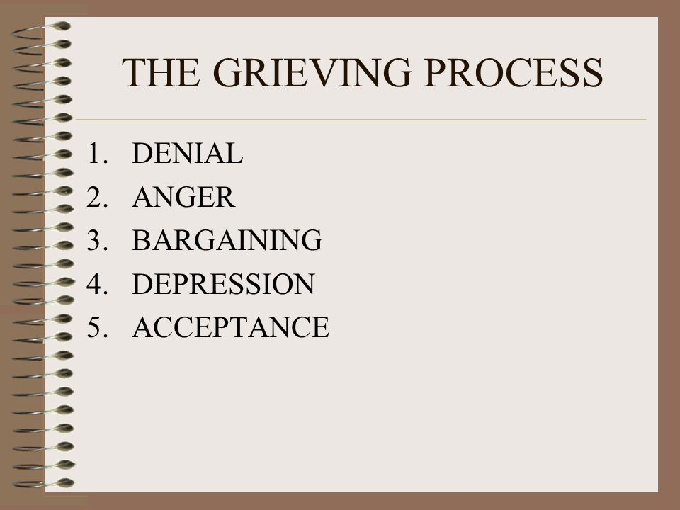 THE GRIEVING PROCESS DENIAL ANGER BARGAINING DEPRESSION ACCEPTANCE