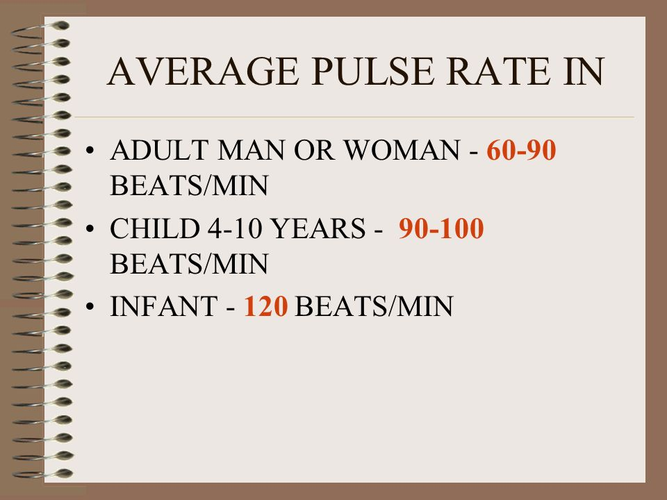 AVERAGE PULSE RATE IN ADULT MAN OR WOMAN BEATS/MIN