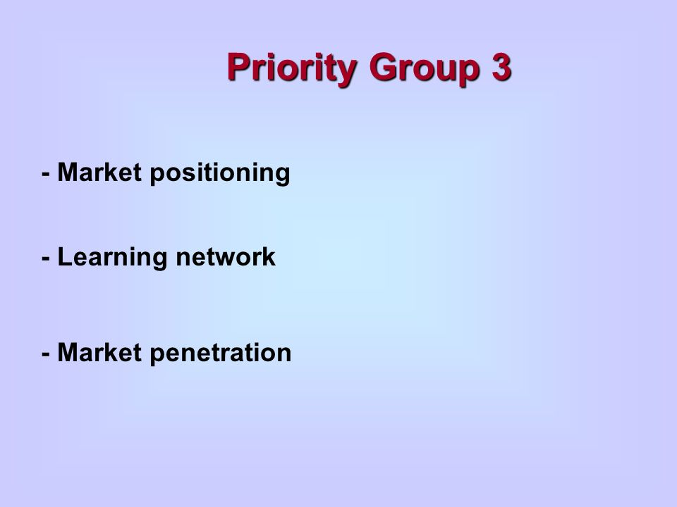Priority Group 3 - Market positioning - Learning network